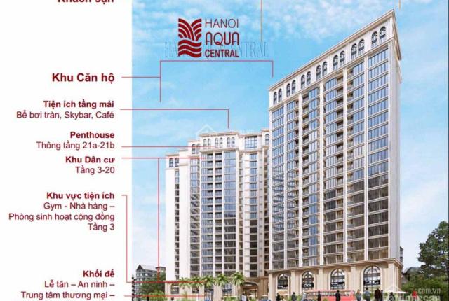Bảng hàng tháng 8/2021 đầy đủ các căn hộ Hà Nội AQua Central 44 Yên Phụ