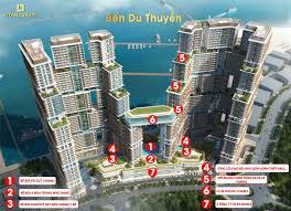 Bán suất ngoại giao tại dự án Sun Marina Hạ Long, liên hệ trực tiếp phòng KD CĐT 09 2346 1111