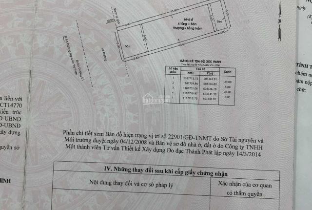 Bán nhà khu Him Lam đường D1, Phường Tân Hưng, Q. 7 Hồ Chí Minh DT 5x20 giá 28 tỷ LH 0908650665