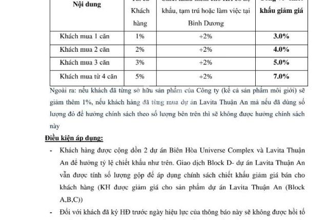 Căn Hộ Lavita Thuận An, Chính Sách Chiết Khấu Tháng 09/2021 Đến 9%, Tặng Ngay 5 Chỉ Vàng