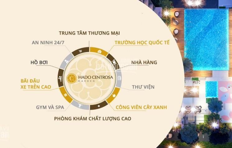 Chính chủ bán CHCC Hà Đô, Block Orchid 2 108m2 5,6 tỷ bao phí bảo trì, hotline 0933334787