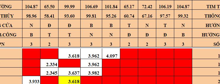 Cam kết suất ngoại giao giá tốt nhất Sunshine Riverside - 2.3 tỷ/2PN, 3,3 tỷ/3PN - Nhận nhà ở luôn