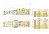 Bán shop midtown phú mỹ hưng, q7, hcm, 5.3 tỷ, 90m2. lh: 0942.45.43.43 phạm tuấn