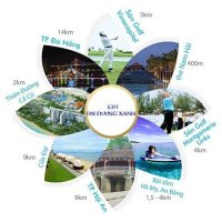 Chính thức nhận đặt chỗ dự án đất nền ven sông, gần bãi tắm biển đông, kề cận hàng loạt resort 5*