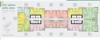 Cần cho thuê nhanh đầu năm căn 2pn, 2wc vinhomes central park, giá rẻ chỉ 14.8 triệu/tháng
