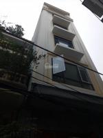 Cho thuê phòng chung cư mini ngõ 201 đường cầu giấy,quận cầu giấy