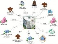 bán ch chung cư số 440 vĩnh hưng diện tích 70m2 2pn 2wc nhà ban công đông nam lh 0965180000