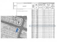 bán nhà mt góc lê lư văn cao phú thọ hòa tân phú 1277m2 rộng 64 x 20m thương lượng