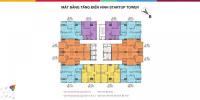 cc cần bán gấp cc startup tower 91 đại m dt 655m2 tầng 10 giá thỏa thuận lh 0942350886