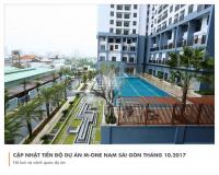 bán căn hộ ot m one quận 7 diện tích 35m2 view thoáng full nt giá 14 tỷ lh 0935299000