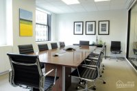 văn phòng dịch vụ trọn gói cho thuê đa dạng từ 3 đến 15 nhân viên tại vincom plaza lê thánh tôn