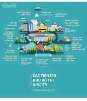 tại sao lại phải đi thuê nhà chỉ 290tr sở hữu ngay căn hộ trong mơ tại vincity q9 lh 0906889951
