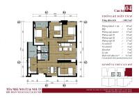 chính chủ cần bán gấp căn số 1504 tòa n01t3 ngoại giao đoàn dt 140m2 4pn view hồ nội khu