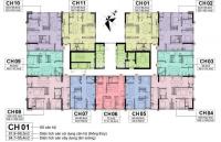 ban quản lý chung cư a10 nam trung yên cho thuê rất nhiều căn hộ giá từ 8 trth lh 0941463333