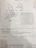 bán nhà khu vực q9 với nhiều diện tích khác nhau giá từ 1 đến 15 tỷ lh 0933334829