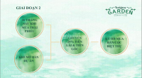 đầu tư ngay biệt thự nhà vườn quận 9 tphcm trả lợi nhuận lợi nhuận 24 cấp sổ hồng nhập khẩu