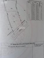bán 7200m2 đất 2 mặt tiền tl7 khu trung tâm xã an nhơn tây củ chi