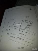 Cần bán gấp đất tặng nhà mặt tiền Hoàng Diệu LH: 0916482490