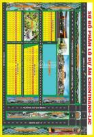 chi tiết Đất nền đầu tư khu đô thị mới Đầu tư siêu lợi nhuận, sổ riêng từng nền, pháp lý rõ ràng LH: 0794673737