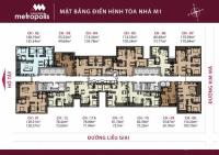 chủ nhà bán gấp cc vinhomes metropolis 29 liễu giai căn 11a tòa m1 719m2 lh 0904549693