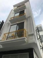 loại hình kinh doanh siêu hot chung cư mini m lao văn quán 50m25t dt 28trtháng 0943075959