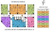 cđt mở bán đợt cuối tân hồng hà complex 317 trường chinh nhận nhà ở ngay chỉ với 27 tỷ đủ nt