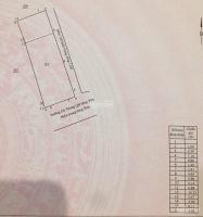 bán nhà mặt tiền đường dã tượng nha trang 1435m2 có nhà cấp 3 209m2 sàn giá 150trm2 0917183396