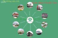 Dự án EDEN CITY Thanh toán kéo dài 9 12 tháng Chỉ cần 200tr 40 nhận đất ngay LH: 0977851608