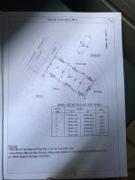 chính chủ cần bán gấp nhà cấp 4 giá siêu rẻ shr sđt 0971447077