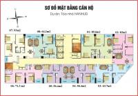 bán căn hộ chung cư hanhud 234 hoàng quốc việt dt 83m2 lh 0984408805