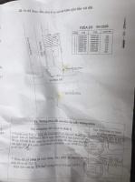 bán đất tặng nhà cấp 4 sau sân vận động dĩ an