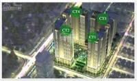 cho thuê chcc eco green city 2 3pn từ ntcb cho tới full nt đẹp giá rẻ 9trtháng lh 0911736154