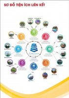 rổ hàng nội bộ city gate 3 quận 8 chỉ từ 125 tỷcăn nhiều view lựa chọn lh 0937934496