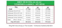 cho thuê shop shophouse vinhomes gardenia mỹ đình liên hệ 0983786378