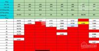 bảng giá căn hộ chung cư hdi tower chủ đầu tư tặng ngay 100tr lh xem căn hộ thực tế 0983918483