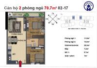 ban quản trị tòa nhà berriver no3 căn chuyển nhượng ở ngay cập nhật liên tục lh 0813 666 l l l