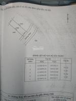 cần bán lô đất bình mỹ củ chi giáp quận 12 hóc môn sát cầu rạch tra giá chỉ 14 tỷ 85m2 5x17