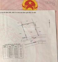 chính chủ cần bán đất giáp hóc môn dt 2344m2 445x525m giá 39trm2 shr 0965592332