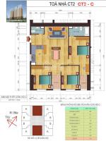 bán căn 3pn 110m2 cửa đông bắc giá 195trm2 tại chung cư c14 bắc hà tố hữu lh 0946543583