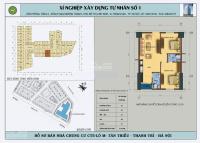 chính chủ cần tìm chủ nhân mới cho căn hộ 2 pn 78m2 ct5 xa la hà đông