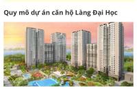 hưng thịnh mở bán căn hộ làng đại học bình dương 2pn 1wc chỉ 180 triệu tt đợt đầu lh 0903792827