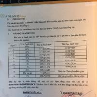 chính chủ bán căn góc 856m2 3pn 2wc dương nội hà đông hn lh 0983591620