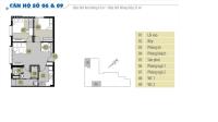 bán căn hộ 61 m2 chung cư him lam thạch bàn