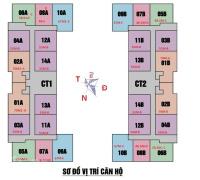 a đức 0971285068 cần tiền bán gấp căn 1014 dt 55m2 chung cư 987 tam trinh giá 1230 tỷ