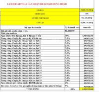 ưu đãi chiết khấu ngay 6 10 khi sở hưu shophouse phú mỹ hưng quận 7 liên hệ 0969924230