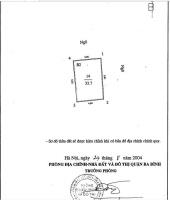 hot căn nhà cực hiếm tại ngõ 24 kim mã 3 mặt ngõ thoáng nhà vuông vắn cách phố kim mã 20m