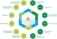 240 triệu sở hữu ngay ch green bay garden ck 5 h trợ ls 0 tặng gói điều hòa 35 triệu ở ngay