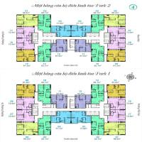 cần bán căn góc 06 tòa park 2 cc eurowindow river park đông trù 96m2 hợp với nhà có người già