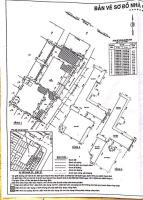 chủ giao bán khu đất mặt tiền đường lê văn sỹ quận 3 dt 638m2 giá 200 tỷ lh 0784666639