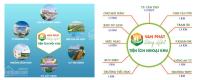 bán đất nền dự án thị trấn mái dầm huyện châu thành hậu giang giai đoạn 2 giá chỉ 660tr